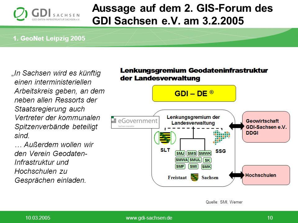 Aussage auf dem 2. GIS-Forum des GDI Sachsen e.V. am 3.2.2005