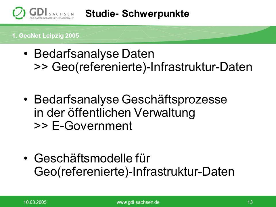 Bedarfsanalyse Daten >> Geo(referenierte)-Infrastruktur-Daten