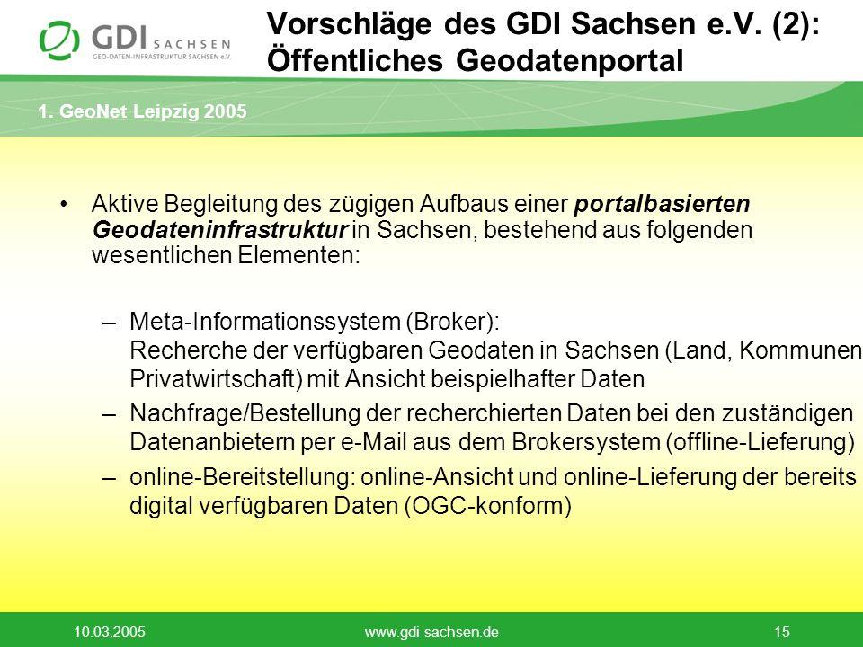 Vorschläge des GDI Sachsen e.V. (2): Öffentliches Geodatenportal