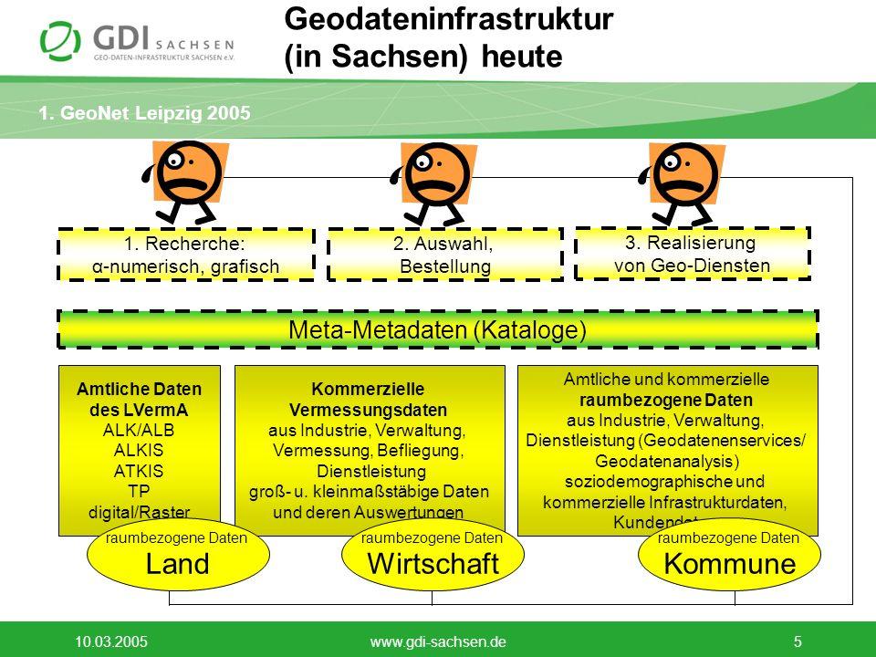 Geodateninfrastruktur (in Sachsen) heute