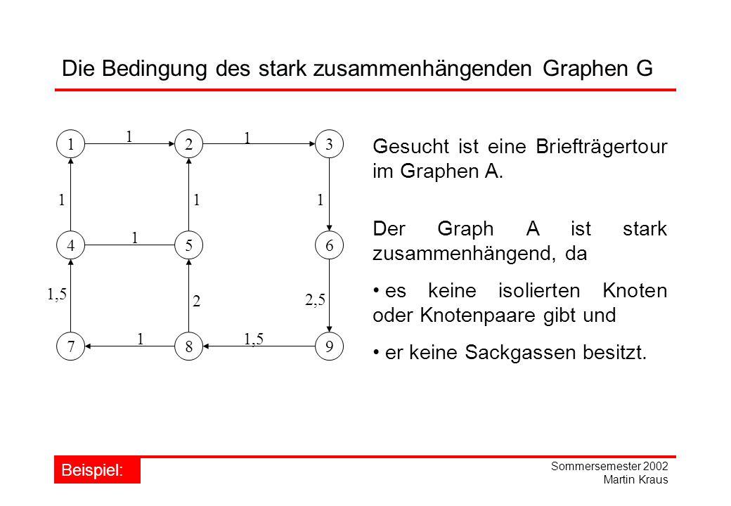 Die Bedingung des stark zusammenhängenden Graphen G