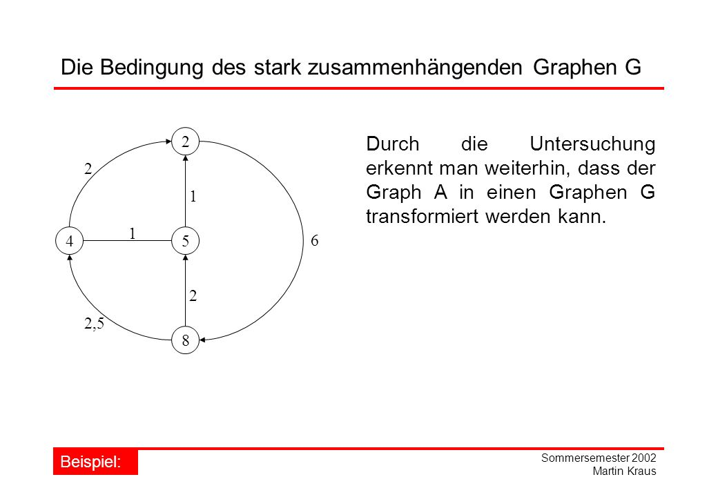 Berühmt Transformieren Von Graphen Arbeitsblatt Galerie - Super ...