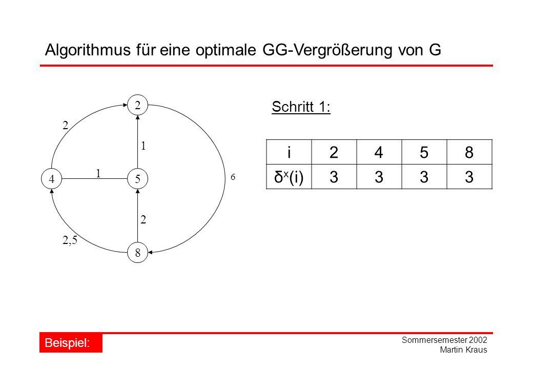 Algorithmus für eine optimale GG-Vergrößerung von G