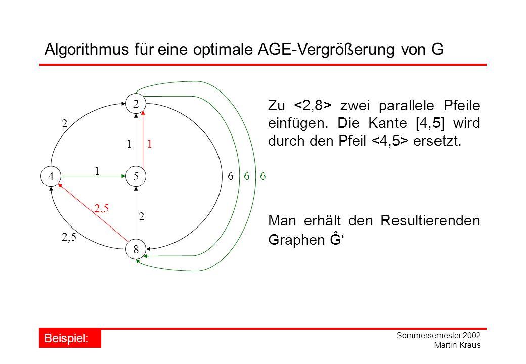 Algorithmus für eine optimale AGE-Vergrößerung von G