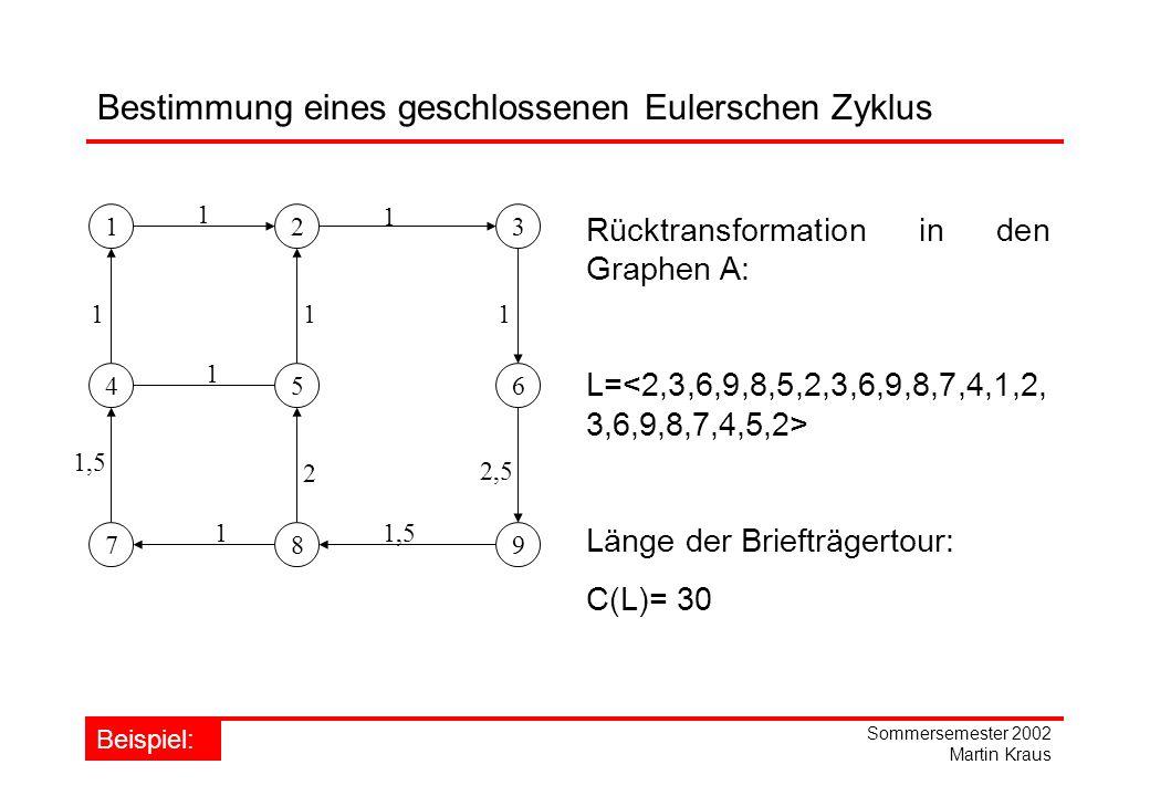 Bestimmung eines geschlossenen Eulerschen Zyklus