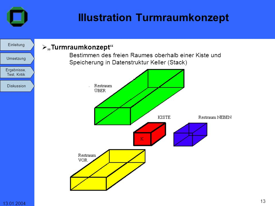 Illustration Turmraumkonzept
