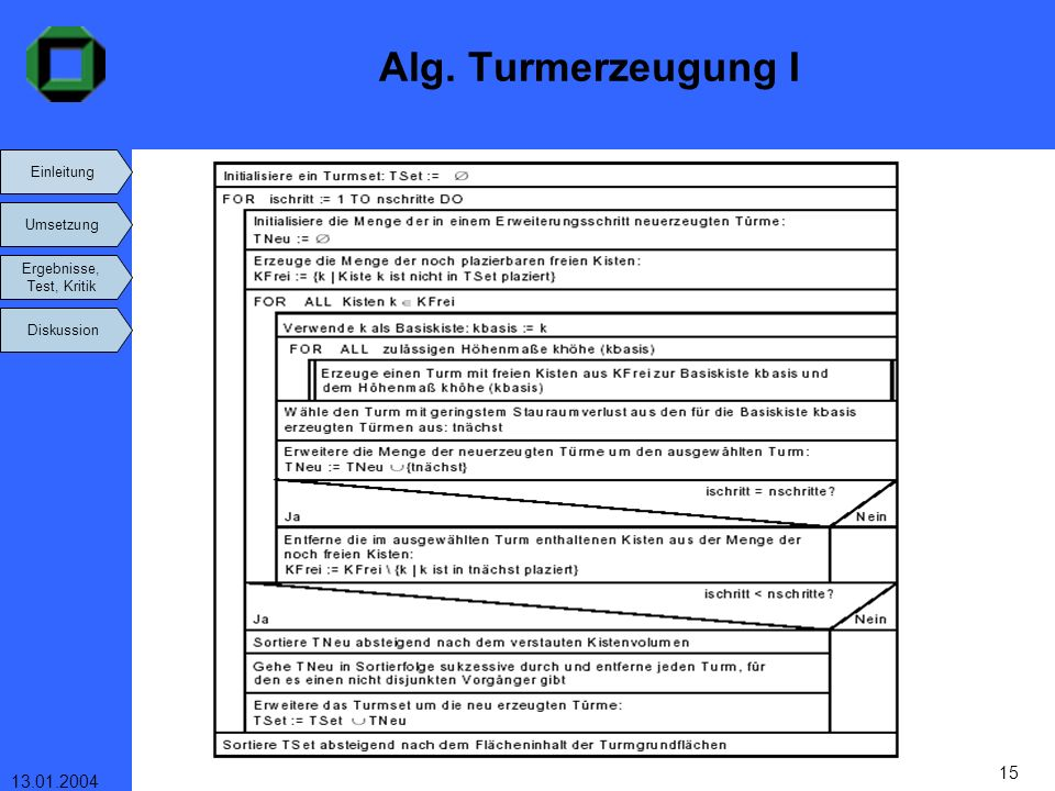 Alg. Turmerzeugung I 13.01.2004