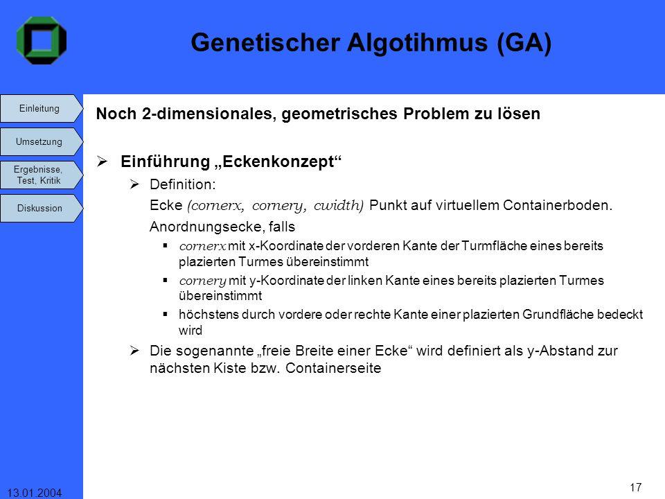 Genetischer Algotihmus (GA)