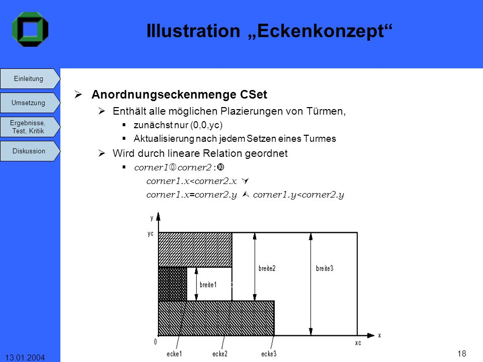 "Illustration ""Eckenkonzept"