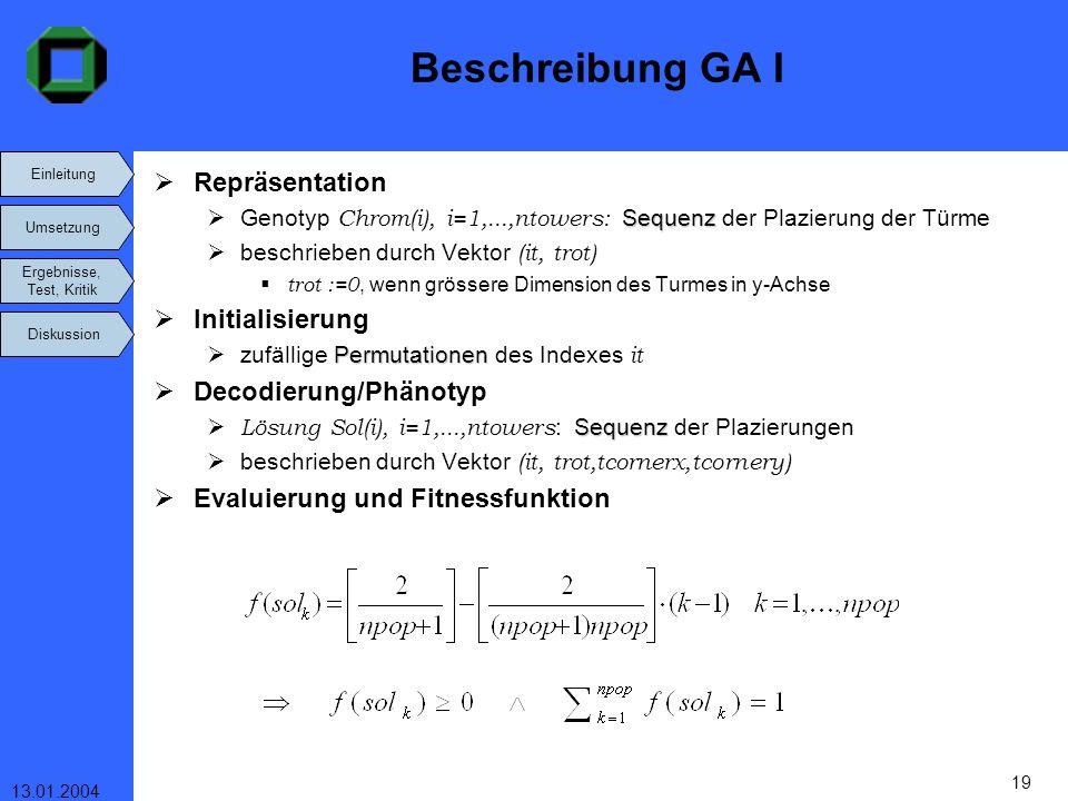 Beschreibung GA I Repräsentation Initialisierung Decodierung/Phänotyp