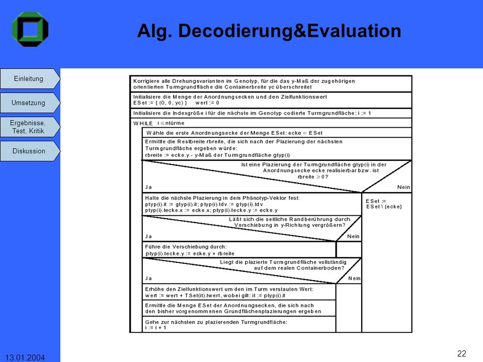 Alg. Decodierung&Evaluation