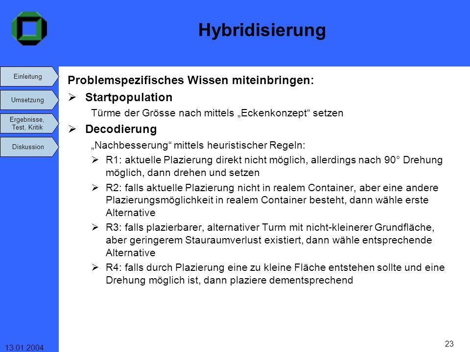 Hybridisierung Problemspezifisches Wissen miteinbringen: