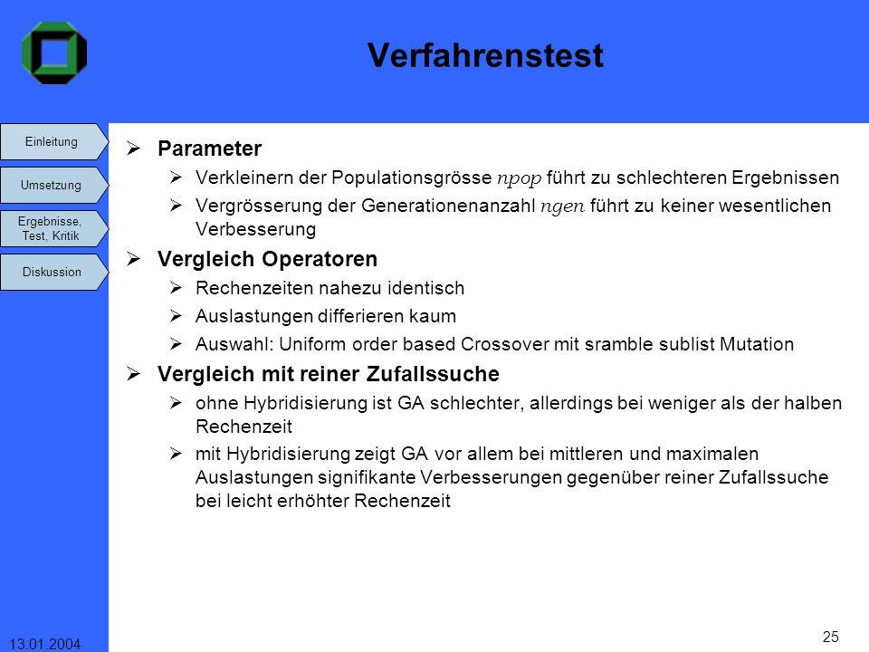 Verfahrenstest Parameter Vergleich Operatoren