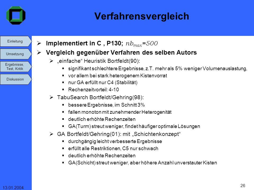 Verfahrensvergleich Implementiert in C , P130; nbmax=500
