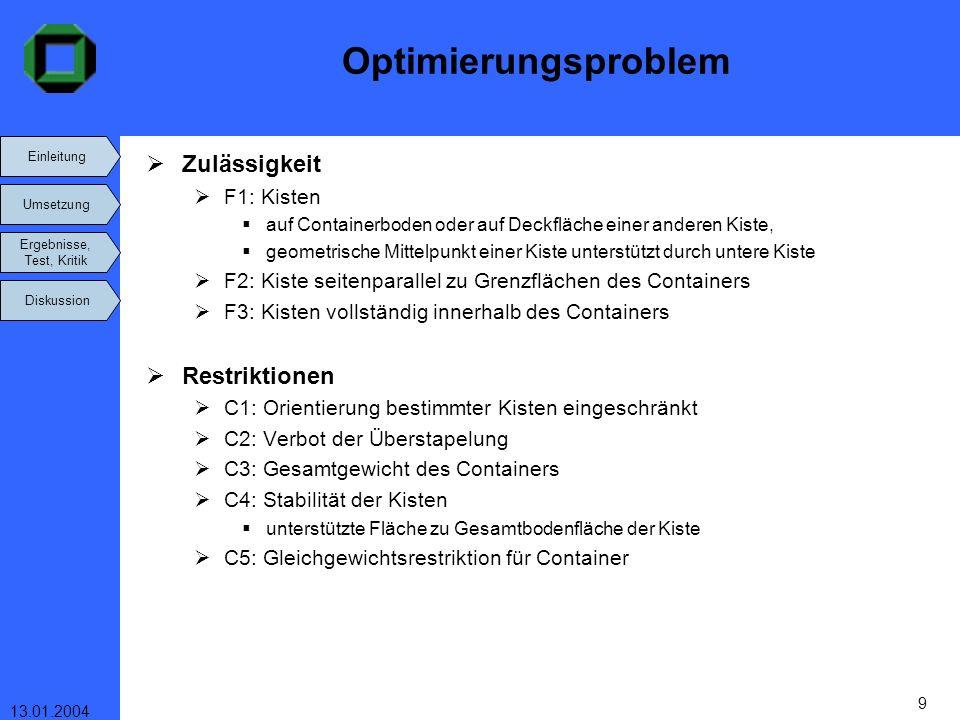 Optimierungsproblem Zulässigkeit Restriktionen F1: Kisten