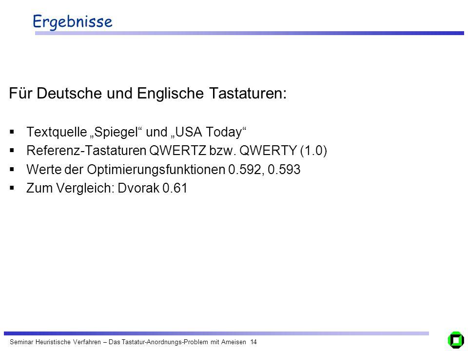 Für Deutsche und Englische Tastaturen: