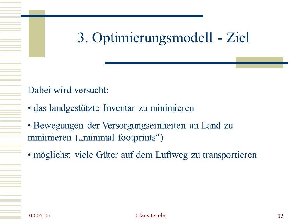 3. Optimierungsmodell - Ziel