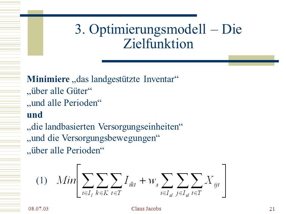 3. Optimierungsmodell – Die Zielfunktion