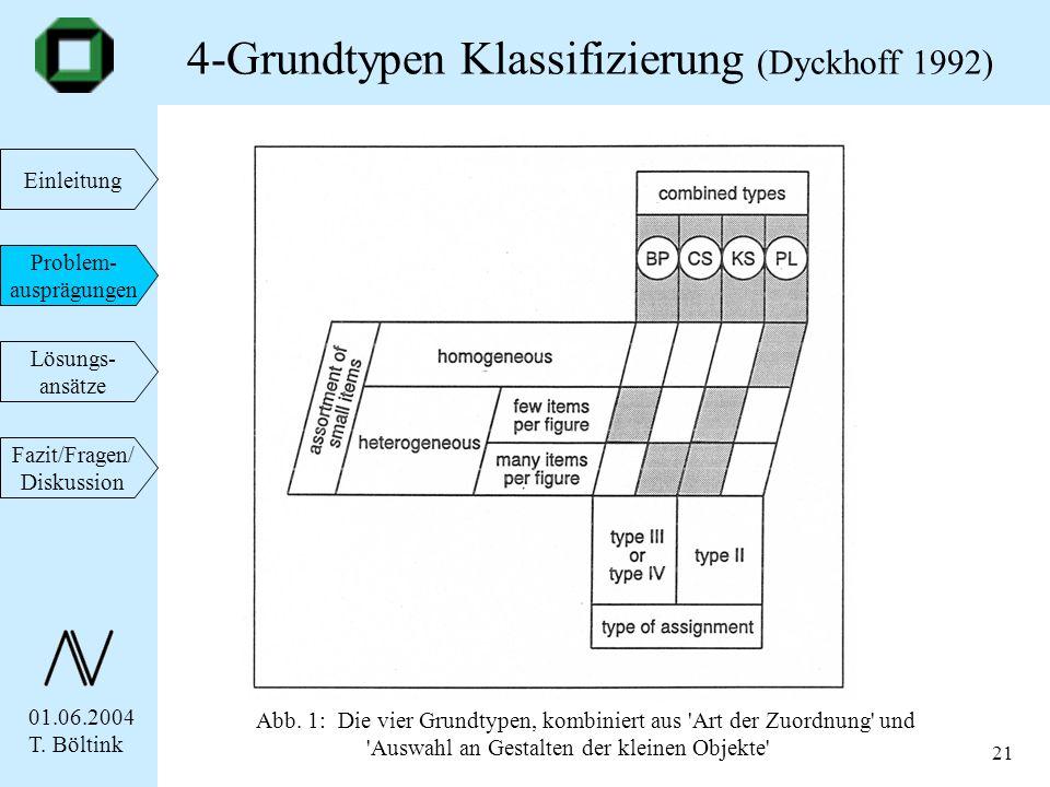 4-Grundtypen Klassifizierung (Dyckhoff 1992)