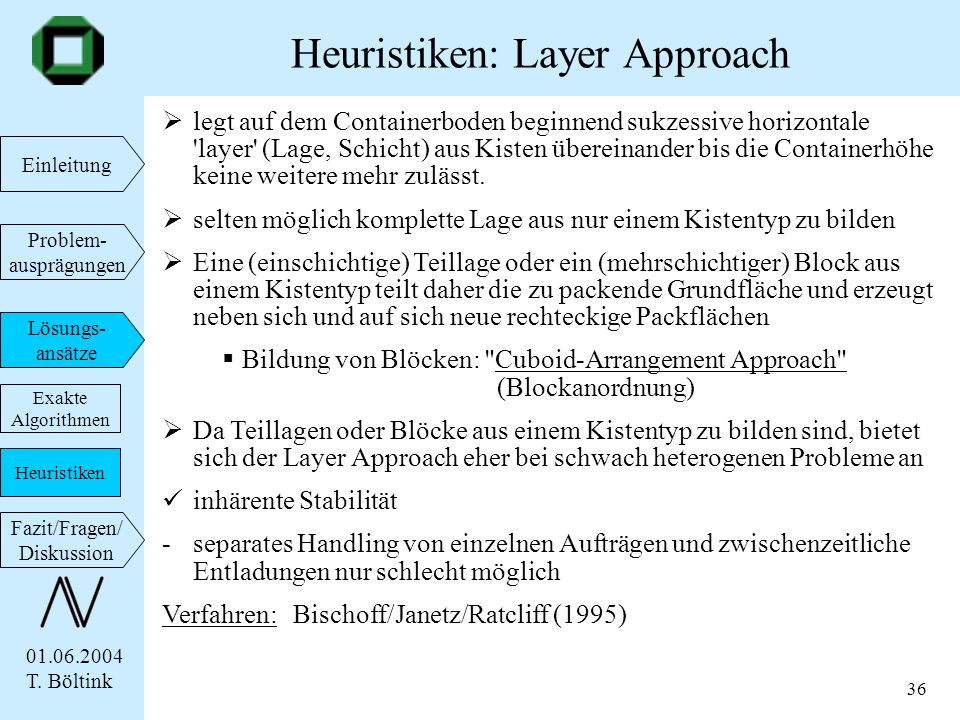Heuristiken: Layer Approach