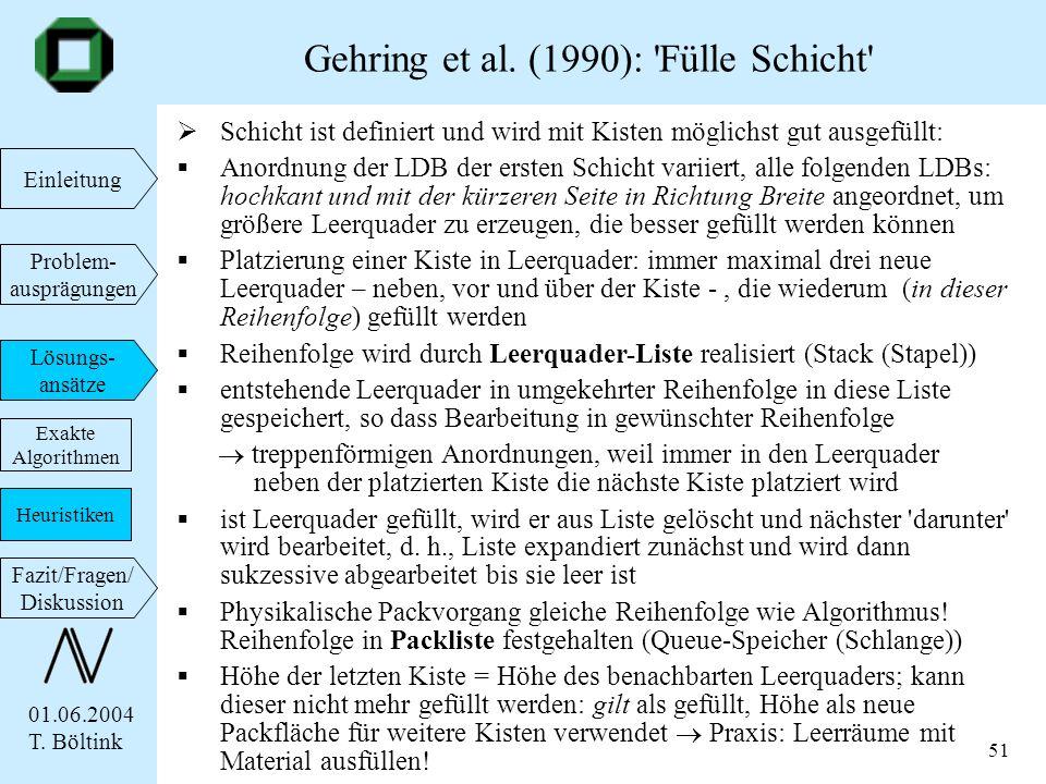 Gehring et al. (1990): Fülle Schicht