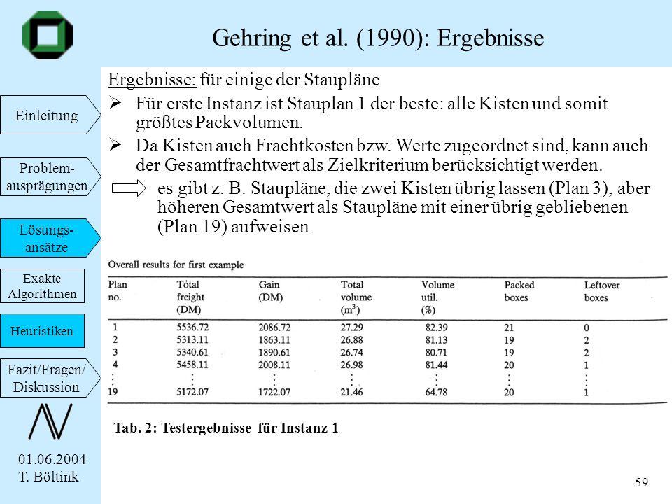 Gehring et al. (1990): Ergebnisse