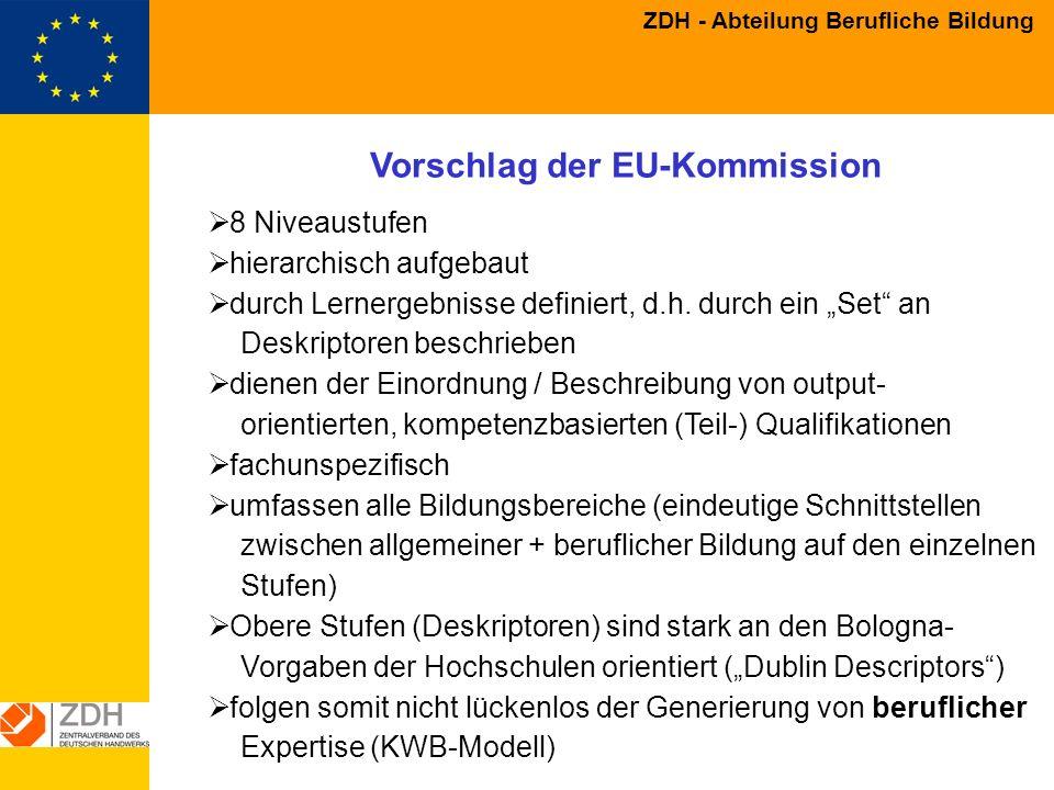 Vorschlag der EU-Kommission