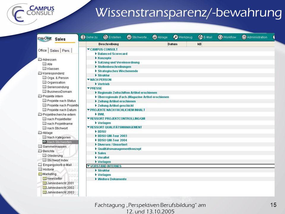 Wissenstransparenz/-bewahrung