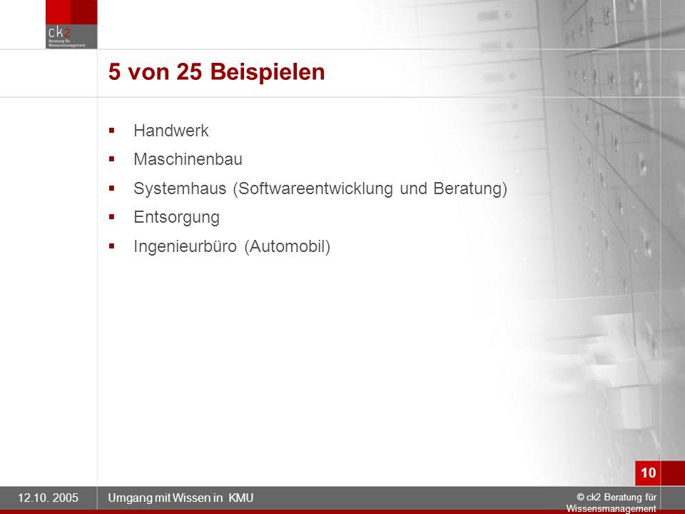 5 von 25 Beispielen Handwerk Maschinenbau