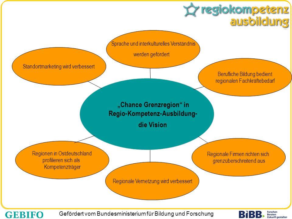 """""""Chance Grenzregion in Regio-Kompetenz-Ausbildung-"""