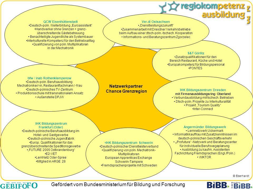 Netzwerkpartner Chance Grenzregion
