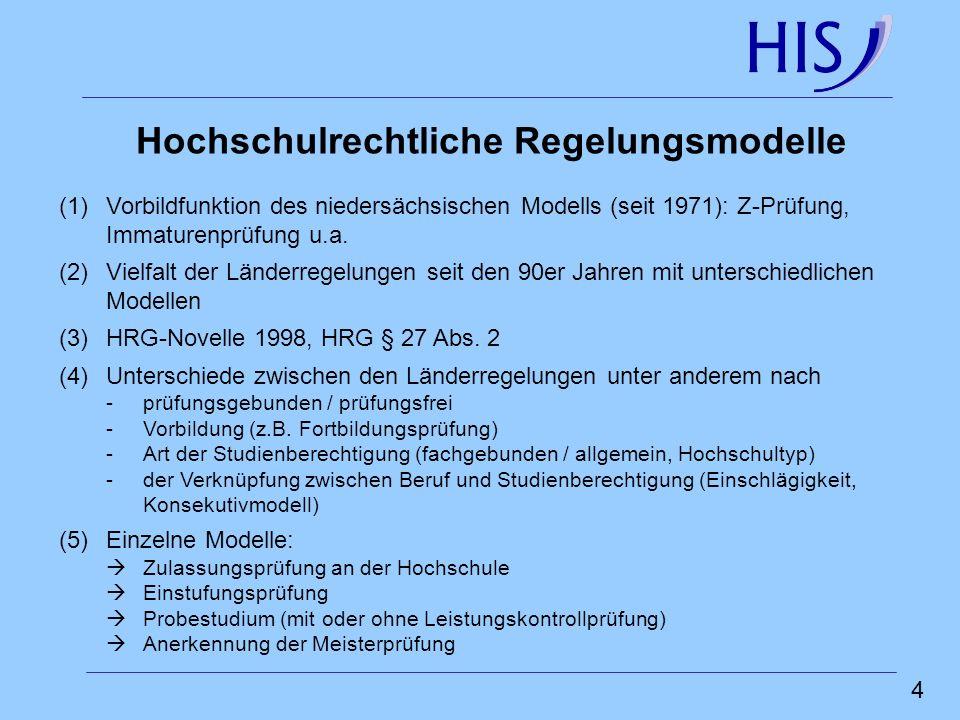 Hochschulrechtliche Regelungsmodelle