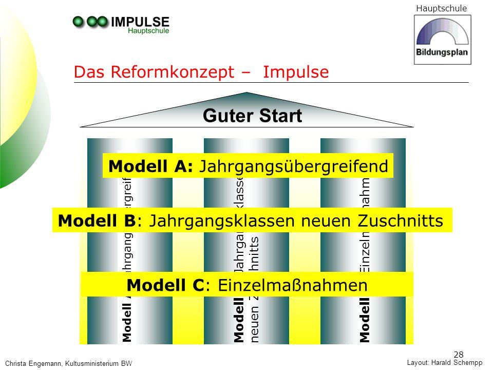 Guter Start Das Reformkonzept – Impulse
