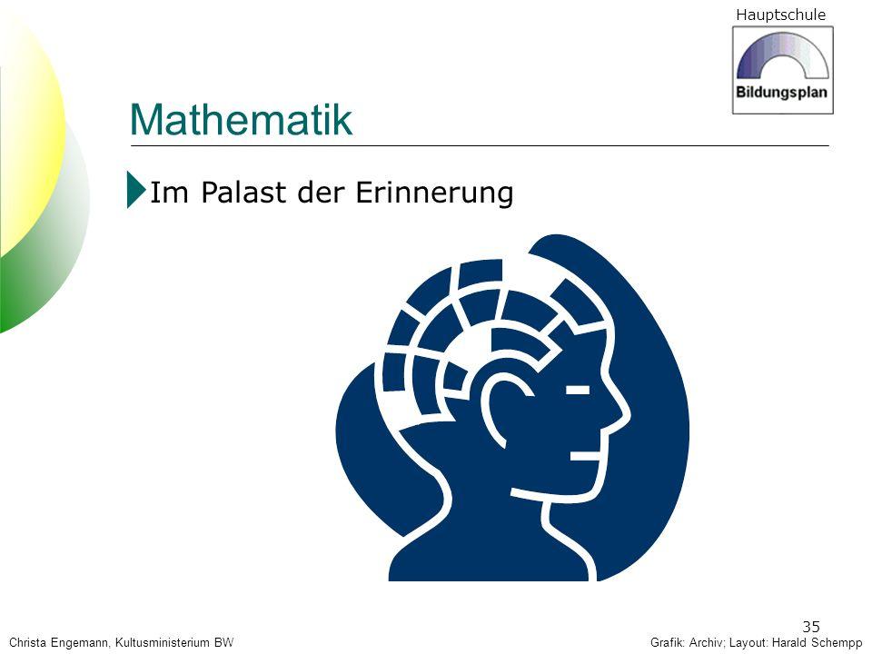 Mathematik Im Palast der Erinnerung