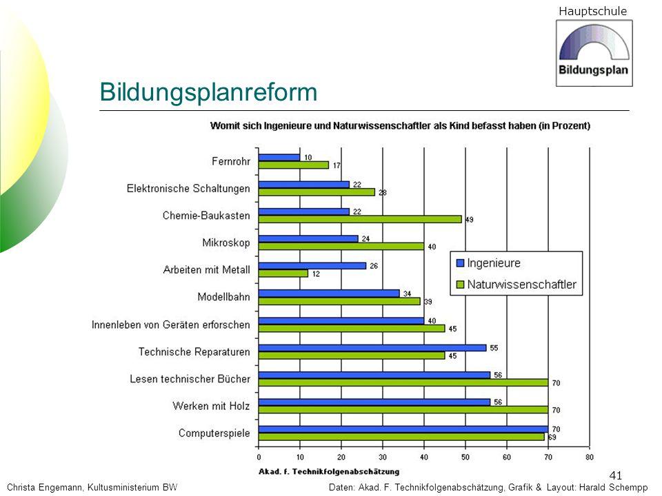 Bildungsplanreform Christa Engemann, Kultusministerium BW