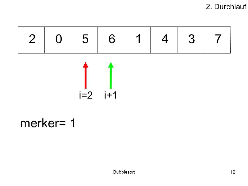 2. Durchlauf 2 5 6 1 4 3 7 i=2 i+1 merker= 1 Bubblesort