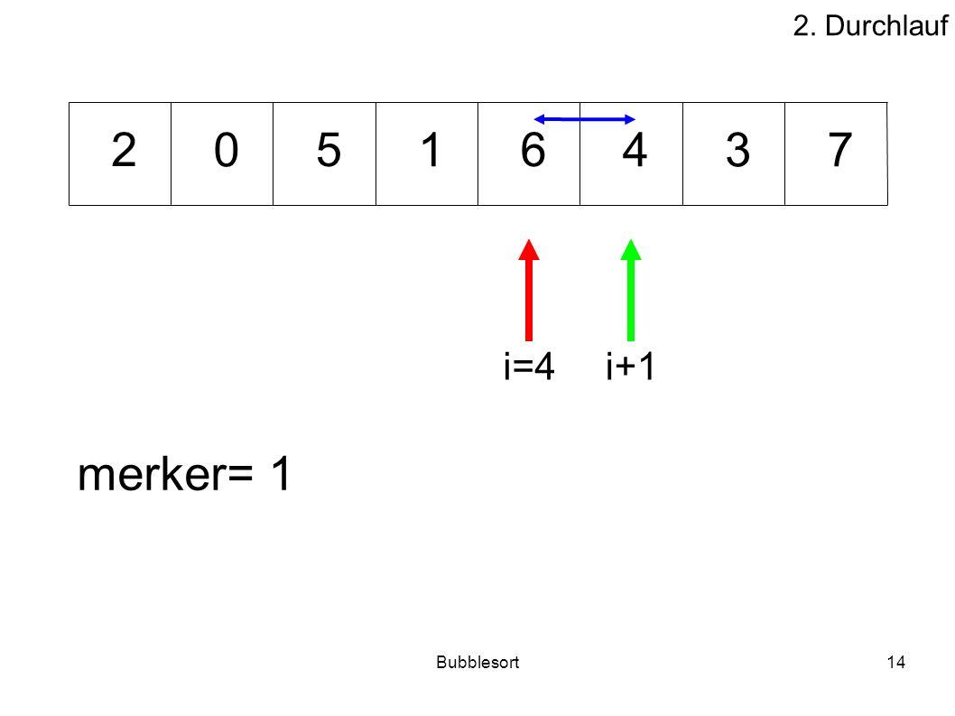 2. Durchlauf 2 5 1 6 4 3 7 i=4 i+1 merker= 1 Bubblesort