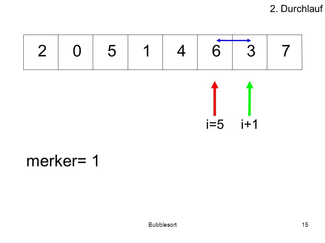 2. Durchlauf 2 5 1 4 6 3 7 i=5 i+1 merker= 1 Bubblesort