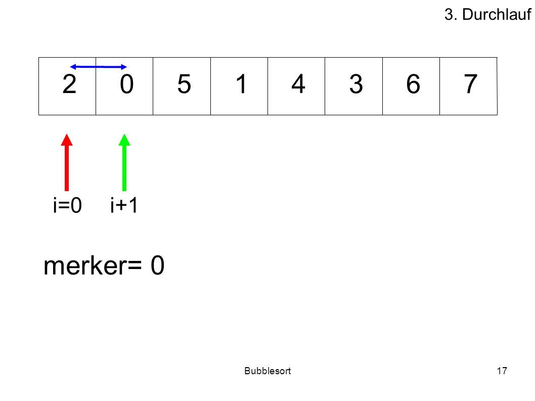 3. Durchlauf 2 5 1 4 3 6 7 i=0 i+1 merker= 0 Bubblesort