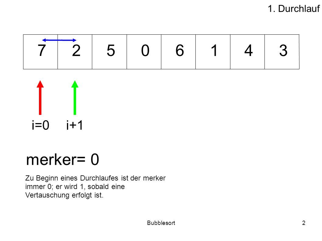 7 2 5 6 1 4 3 merker= 0 i=0 i+1 1. Durchlauf