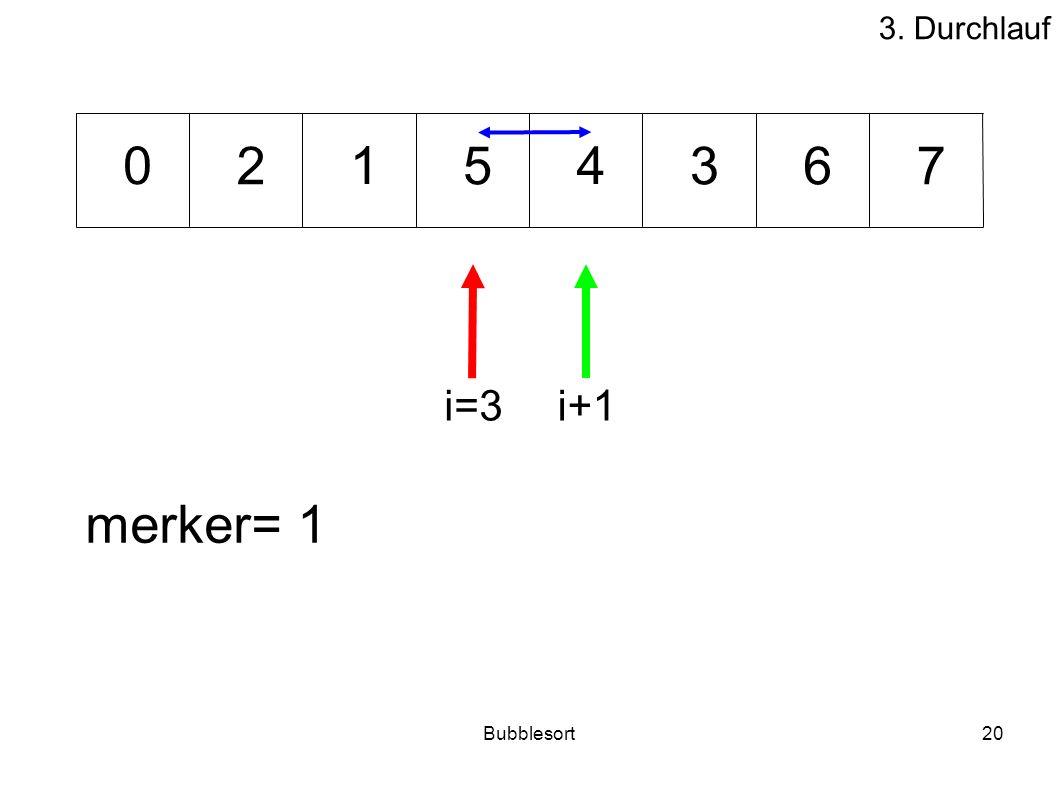 3. Durchlauf 2 1 5 4 3 6 7 i=3 i+1 merker= 1 Bubblesort