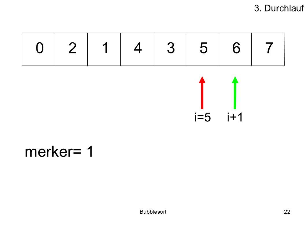 3. Durchlauf 2 1 4 3 5 6 7 i=5 i+1 merker= 1 Bubblesort