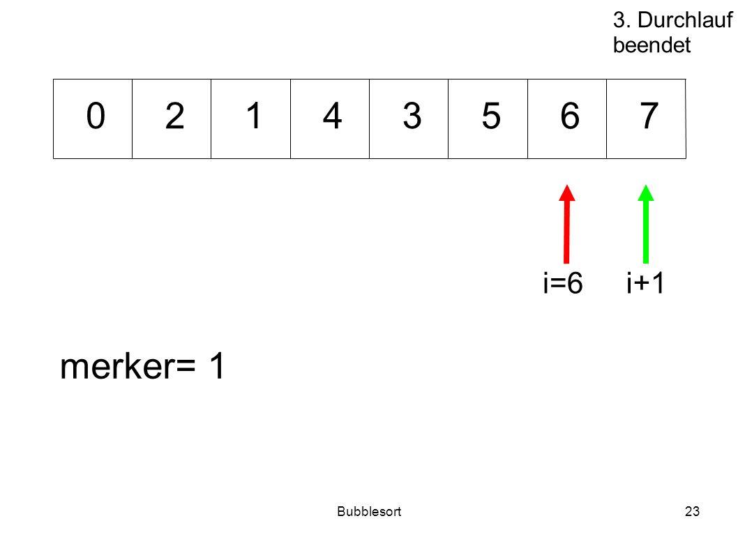 3. Durchlauf beendet 2 1 4 3 5 6 7 i=6 i+1 merker= 1 Bubblesort