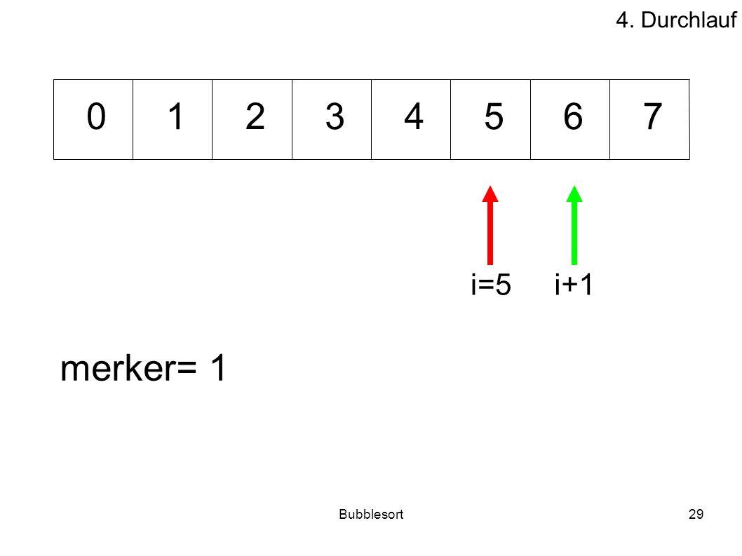 4. Durchlauf 1 2 3 4 5 6 7 i=5 i+1 merker= 1 Bubblesort