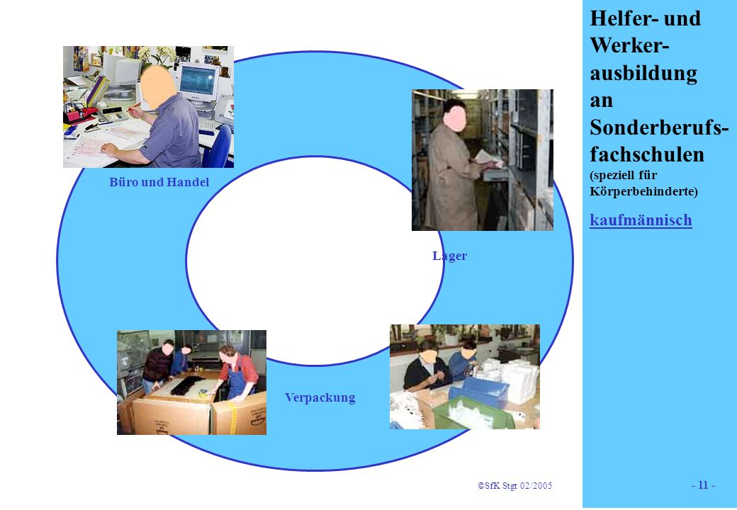 Helfer- und Werker-ausbildung