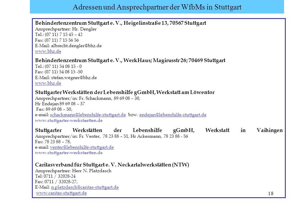 Adressen und Ansprechpartner der WfbMs in Stuttgart