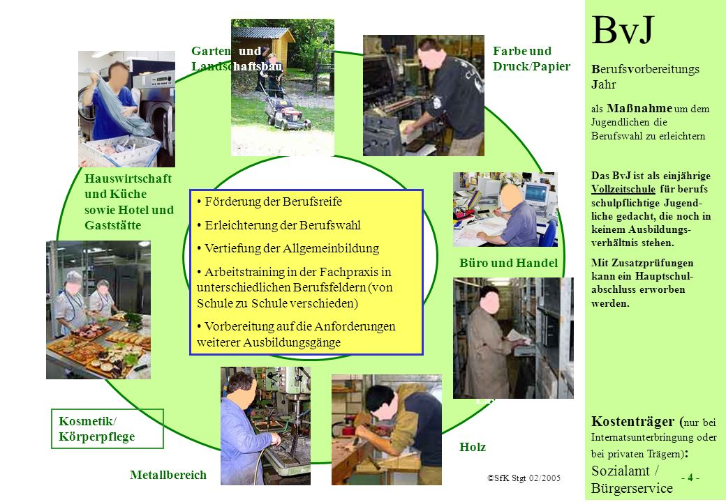 BvJ Berufsvorbereitungs Jahr. als Maßnahme um dem Jugendlichen die Berufswahl zu erleichtern.