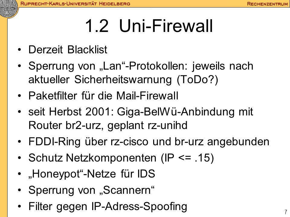 1.2 Uni-Firewall Derzeit Blacklist