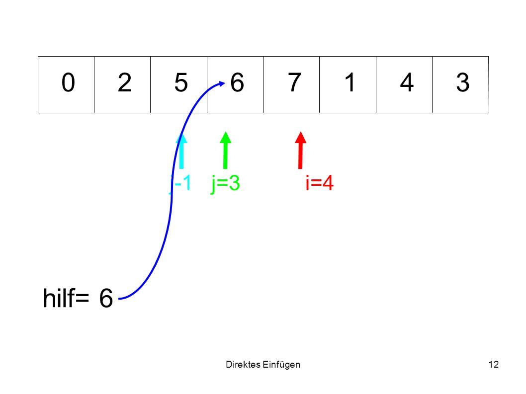2 5 6 7 1 4 3 j-1 j=3 i=4 hilf= 6 Direktes Einfügen