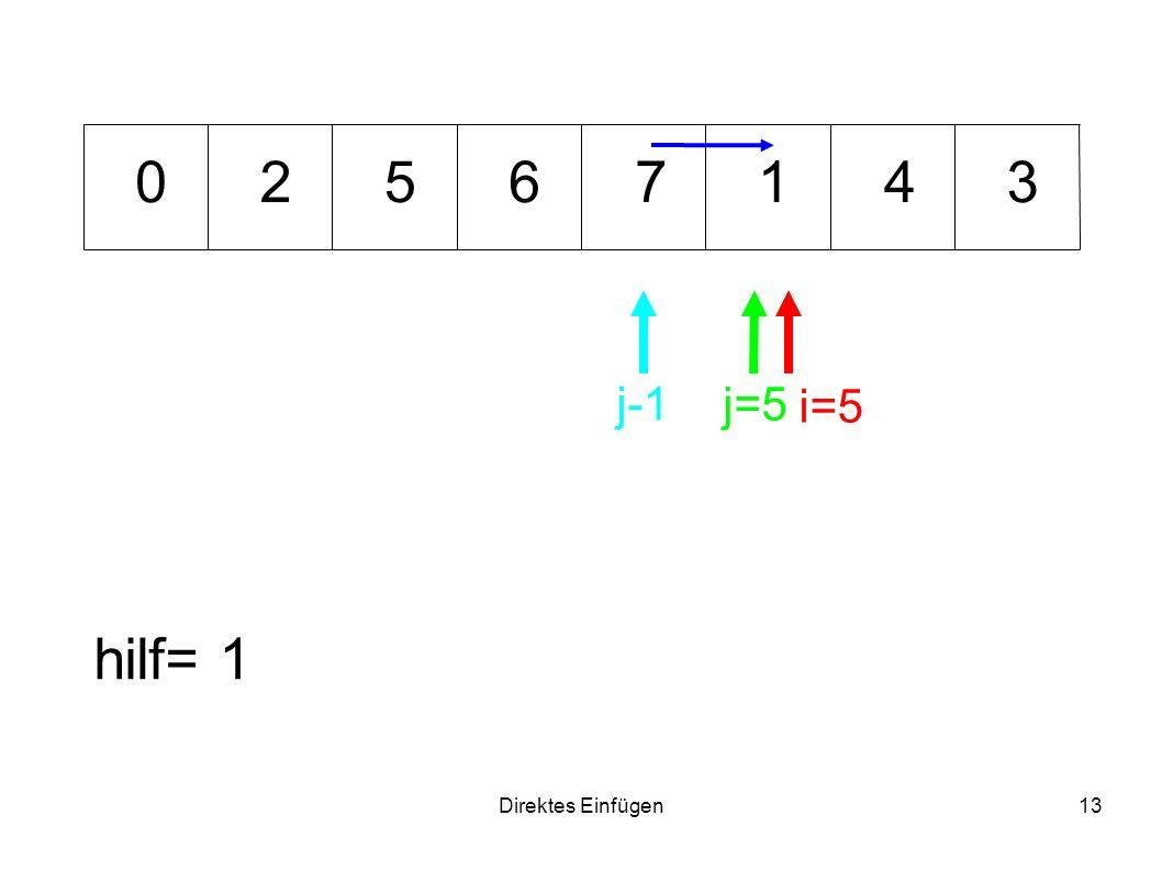 2 5 6 7 1 4 3 j-1 j=5 i=5 hilf= 1 Direktes Einfügen
